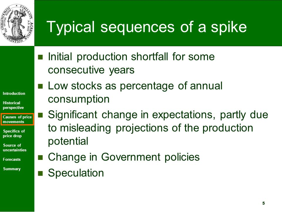 Introduction Historical perspective Causes of price movements Specifics of price drop Source of uncertainties Forecasts Summary 5 Typical sequences of a spike Initial production shortfall for some consecutive years Low stocks as percentage of annual consumption Significant change in expectations, partly due to misleading projections of the production potential Change in Government policies Speculation