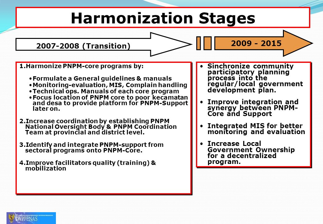 1.Harmonize PNPM-core programs by: Formulate a General guidelines & manuals Monitoring-evaluation, MIS, Complain handling Technical ops.