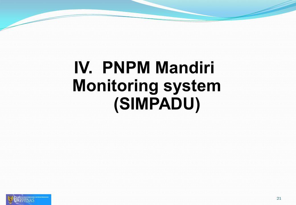 21 IV. PNPM Mandiri Monitoring system (SIMPADU)