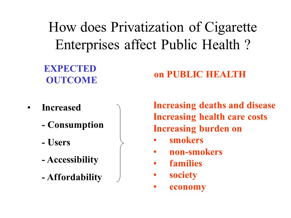 How does Privatization of Cigarette Enterprises affect Public Health .