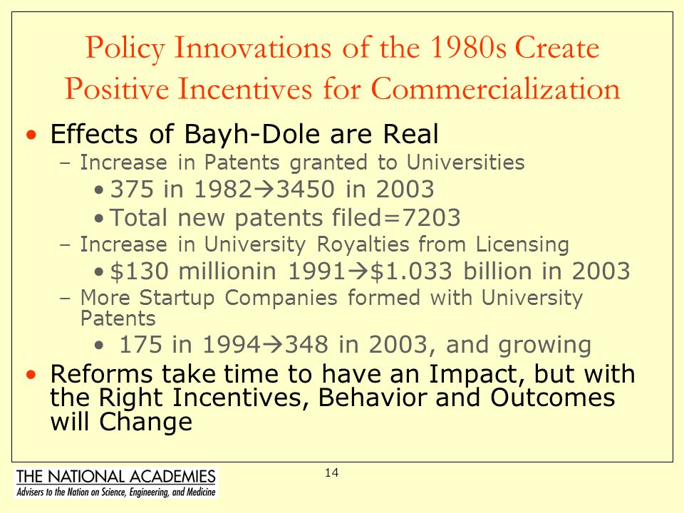 13 Policy Innovations of the 1980s Create Positive Incentives for Commercialization Bayh-Dole Act of 1980: –Allows universities to patent the results