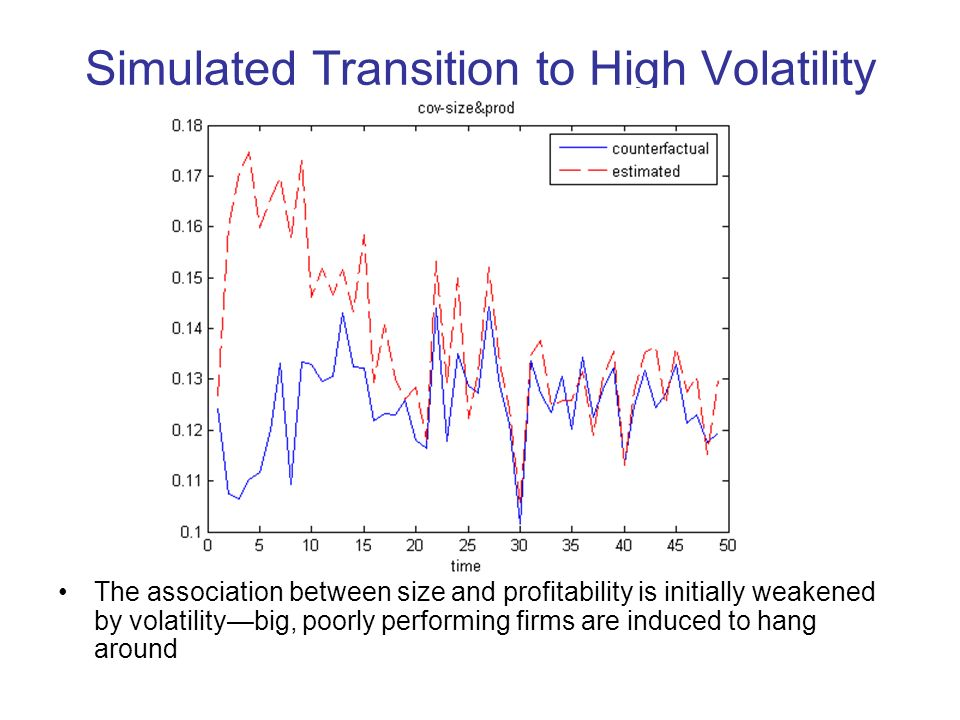 Simulated Transition to High Volatility The association between size and profitability is initially weakened by volatilitybig, poorly performing firms are induced to hang around