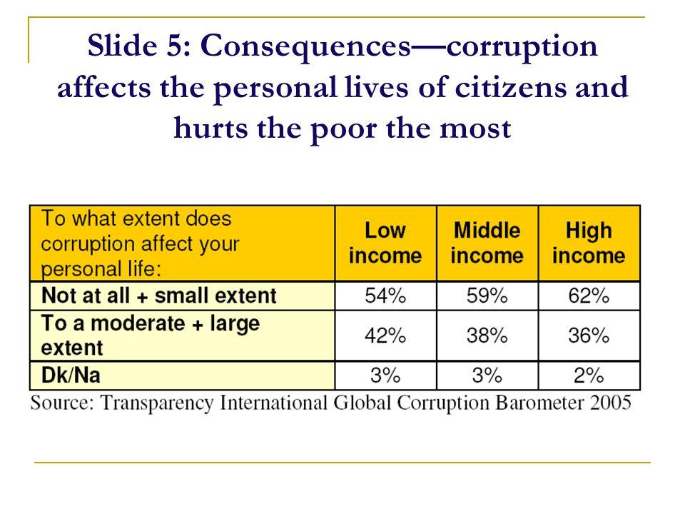 Slide 6: Consequencescorruption undermines trust in institutions
