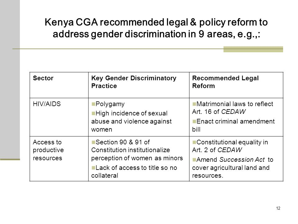 12 Kenya CGA recommended legal & policy reform to address gender discrimination in 9 areas, e.g.,: SectorKey Gender Discriminatory Practice Recommended Legal Reform HIV/AIDS Polygamy High incidence of sexual abuse and violence against women Matrimonial laws to reflect Art.