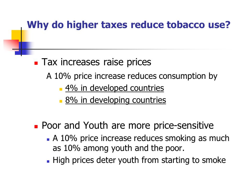 Why do higher taxes reduce tobacco use? Tax increases raise prices A 10% price increase reduces consumption by 4% in developed countries 8% in develop