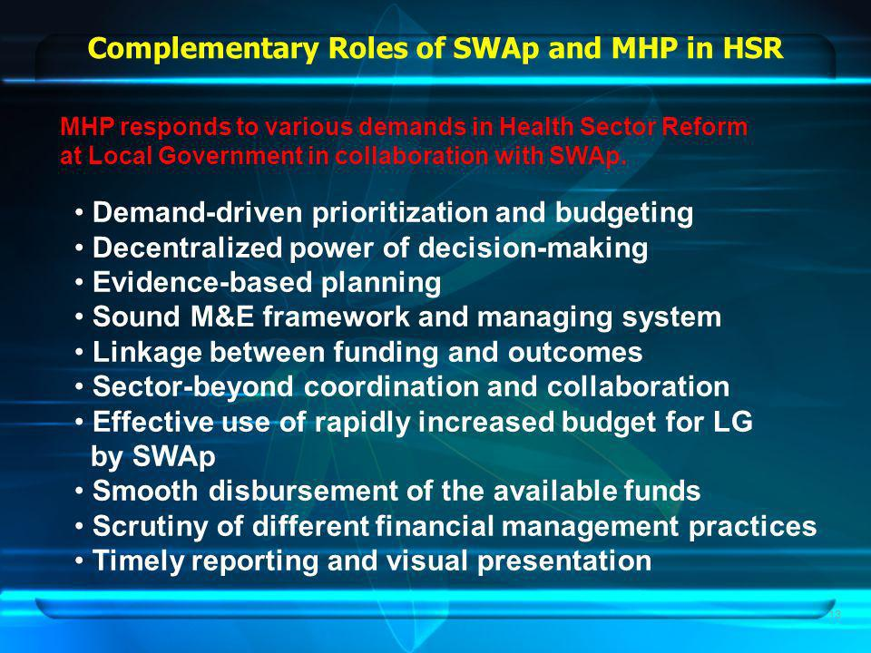 13 Complementary Roles of SWAp and MHP in HSR Demand-driven prioritization and budgeting Decentralized power of decision-making Evidence-based planning Sound M&E framework and managing system Linkage between funding and outcomes Sector-beyond coordination and collaboration Effective use of rapidly increased budget for LG by SWAp Smooth disbursement of the available funds Scrutiny of different financial management practices Timely reporting and visual presentation MHP responds to various demands in Health Sector Reform at Local Government in collaboration with SWAp.