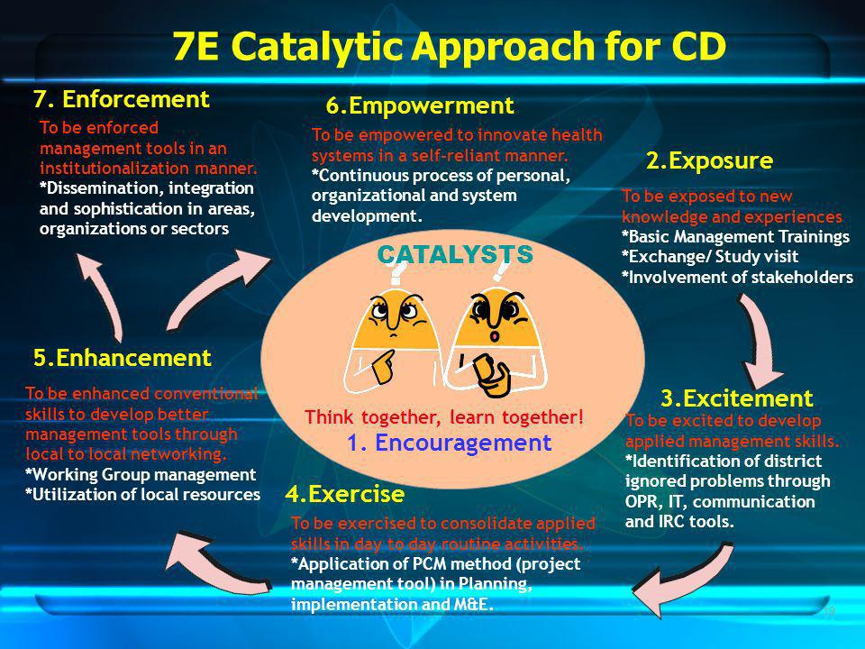 19 7E Catalytic Approach for CD 3.Excitement 4.Exercise 2.Exposure 6.Empowerment 5.Enhancement Think together, learn together.