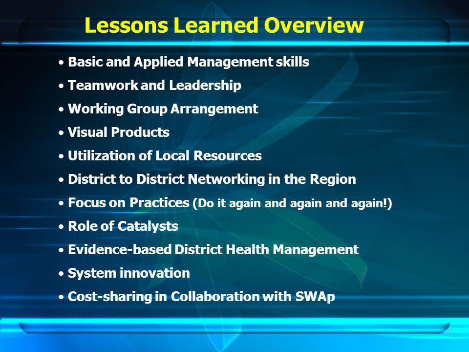 21 Lessons Learned Overview Basic and Applied Management skills Teamwork and Leadership Working Group Arrangement Visual Products Utilization of Local Resources District to District Networking in the Region Focus on Practices (Do it again and again and again!) Role of Catalysts Evidence-based District Health Management System innovation Cost-sharing in Collaboration with SWAp