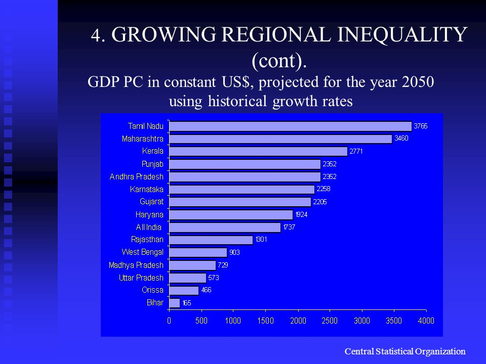 4. GROWING REGIONAL INEQUALITY (cont).
