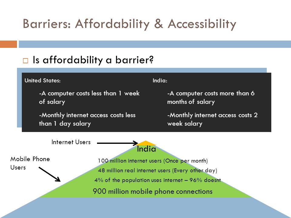 Barriers: Affordability & Accessibility Is affordability a barrier? United States: -A computer costs less than 1 week of salary -Monthly internet acce