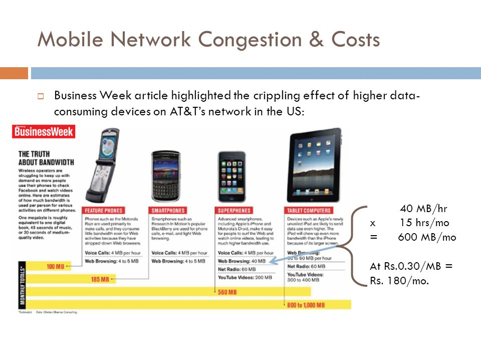 Mobile Network Congestion & Costs Business Week article highlighted the crippling effect of higher data- consuming devices on AT&Ts network in the US: