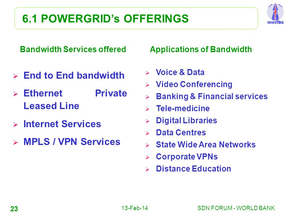 13-Feb-14SDN FORUM - WORLD BANK 23 End to End bandwidth Ethernet Private Leased Line Internet Services MPLS / VPN Services Bandwidth Services offered