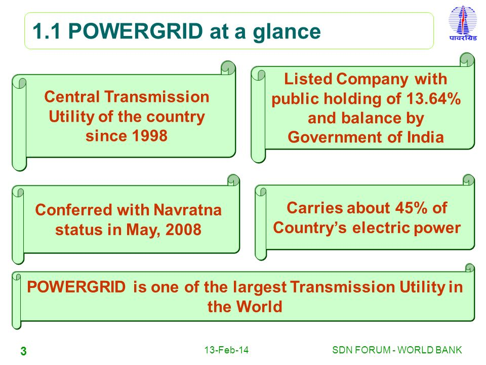 13-Feb-14SDN FORUM - WORLD BANK 3 1.1 POWERGRID at a glance Conferred with Navratna status in May, 2008 Central Transmission Utility of the country si