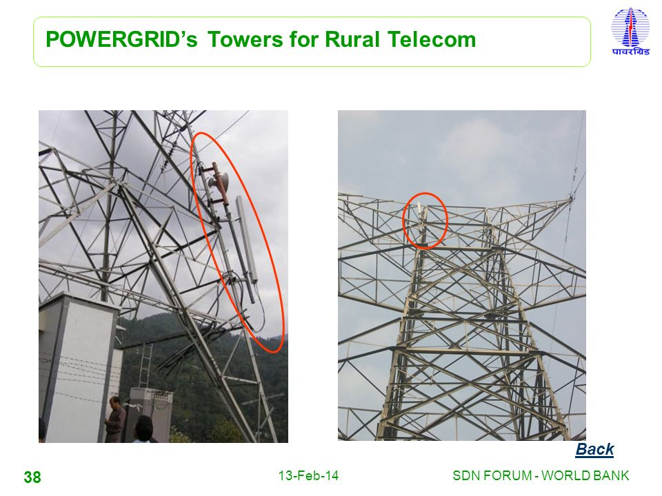 13-Feb-14SDN FORUM - WORLD BANK 38 POWERGRIDs Towers for Rural Telecom Back