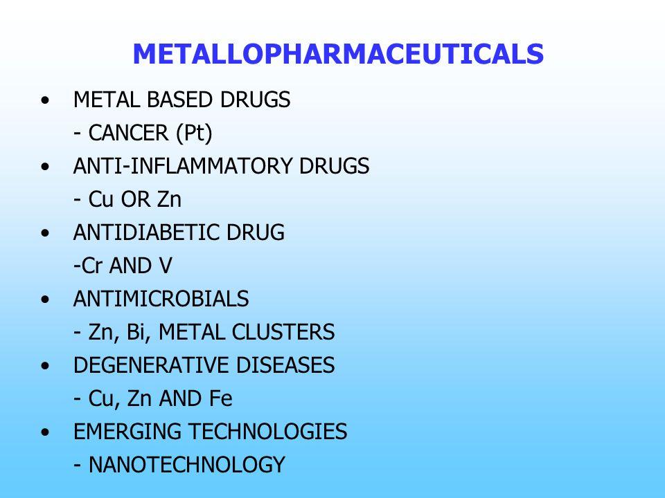 METALLOPHARMACEUTICALS METAL BASED DRUGS - CANCER (Pt) ANTI-INFLAMMATORY DRUGS - Cu OR Zn ANTIDIABETIC DRUG -Cr AND V ANTIMICROBIALS - Zn, Bi, METAL C
