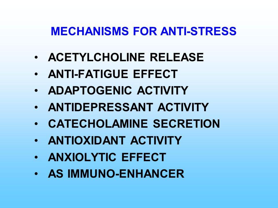ACETYLCHOLINE RELEASE ANTI-FATIGUE EFFECT ADAPTOGENIC ACTIVITY ANTIDEPRESSANT ACTIVITY CATECHOLAMINE SECRETION ANTIOXIDANT ACTIVITY ANXIOLYTIC EFFECT