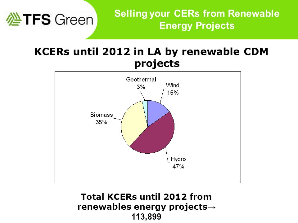 Selling your CERs from Renewable Energy Projects KCERs until 2012 in LA by renewable CDM projects Total KCERs until 2012 from renewables energy projec