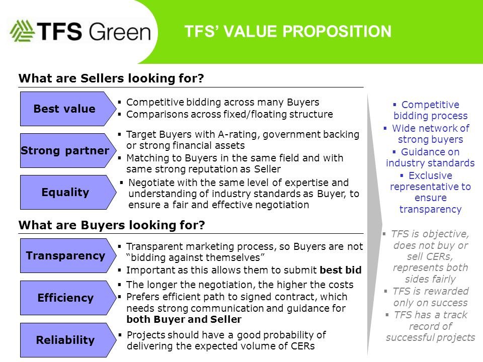 TFS VALUE PROPOSITION What are Sellers looking for? What are Buyers looking for? Best value Strong partner Transparency Efficiency Equality Reliabilit