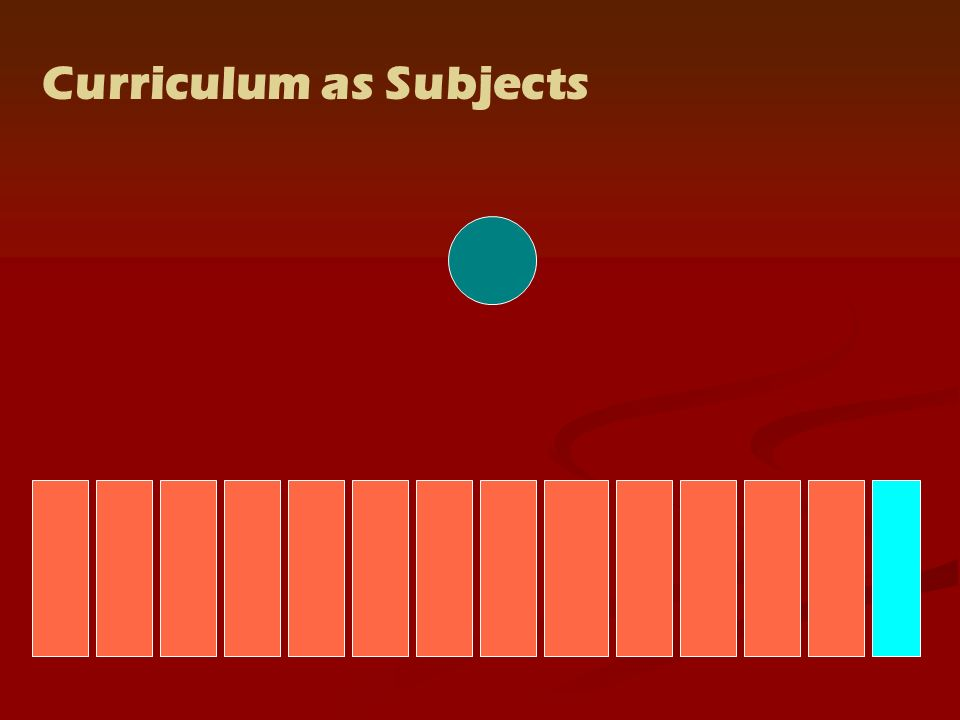 Curriculum as Subjects