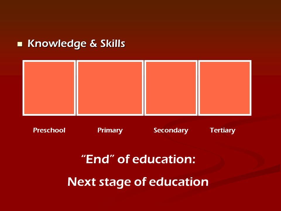 Knowledge & Skills Knowledge & Skills PreschoolPrimarySecondaryTertiary End of education: Next stage of education