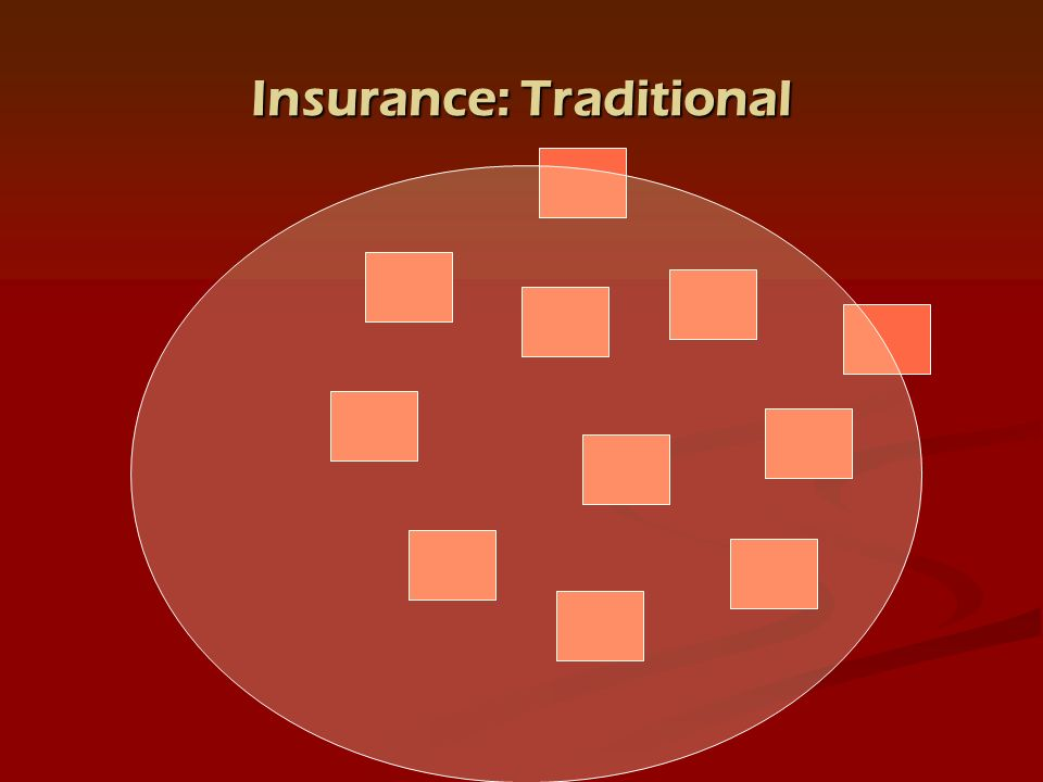 Insurance: Traditional