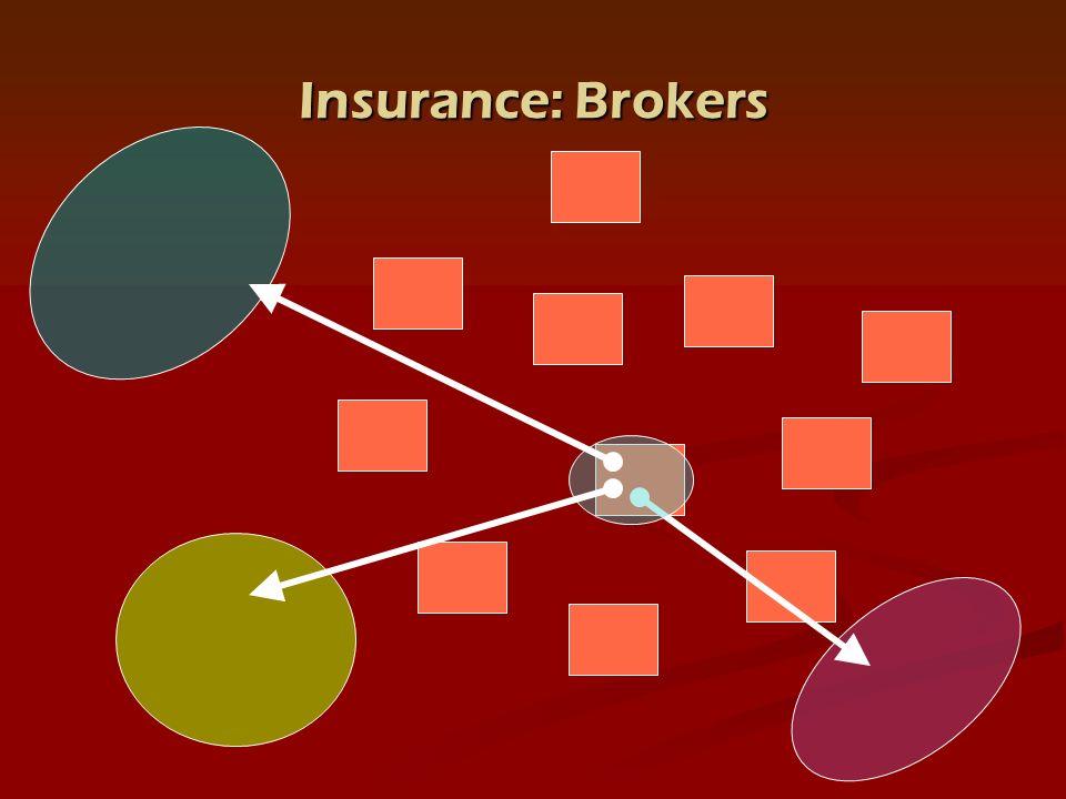 Insurance: Brokers