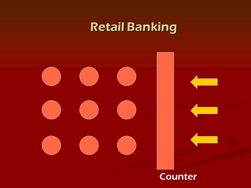 Retail Banking Counter
