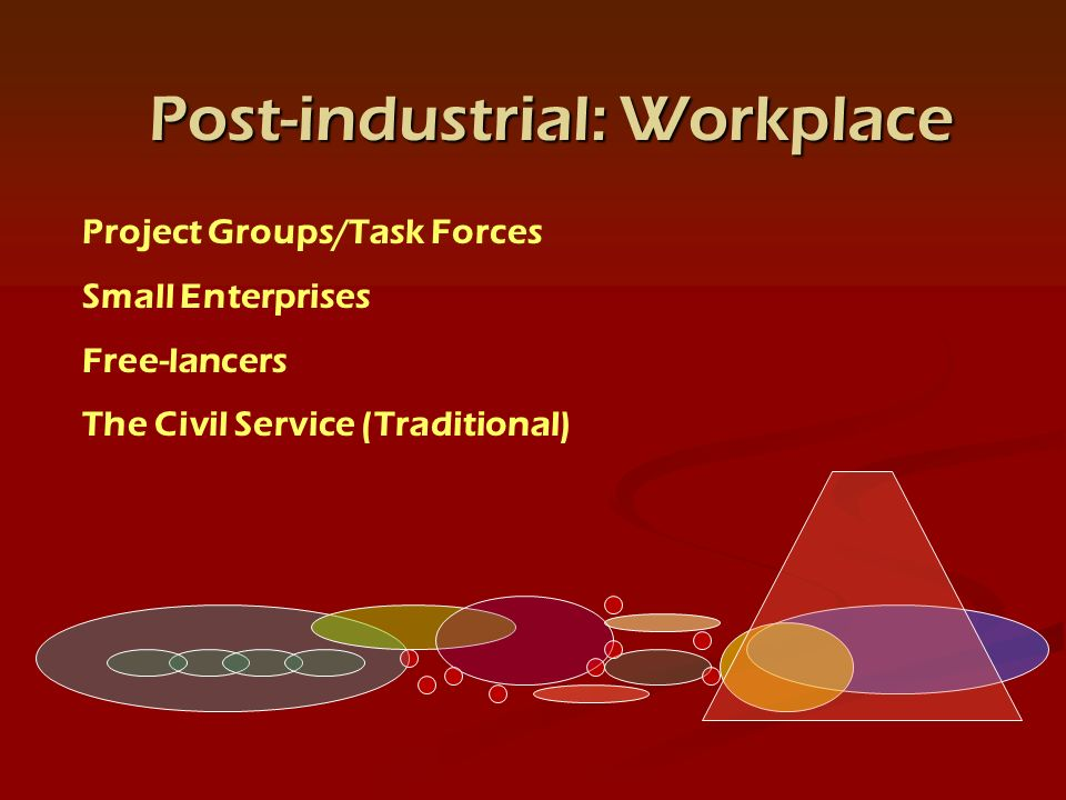 Project Groups/Task Forces Small Enterprises Free-lancers The Civil Service (Traditional) Post-industrial: Workplace