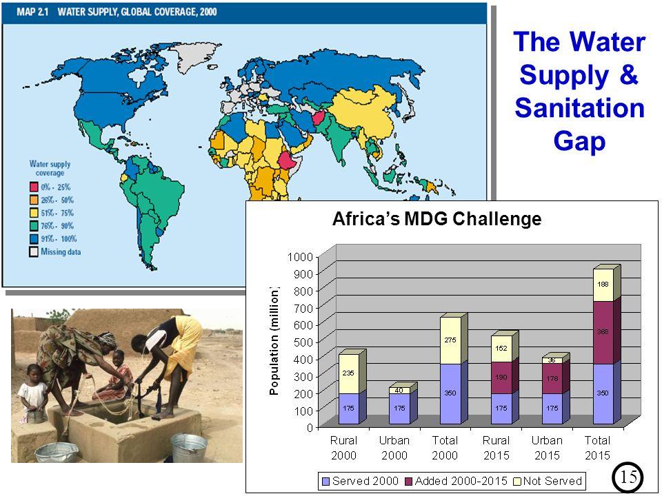 The Water Supply & Sanitation Gap Africas MDG Challenge 15