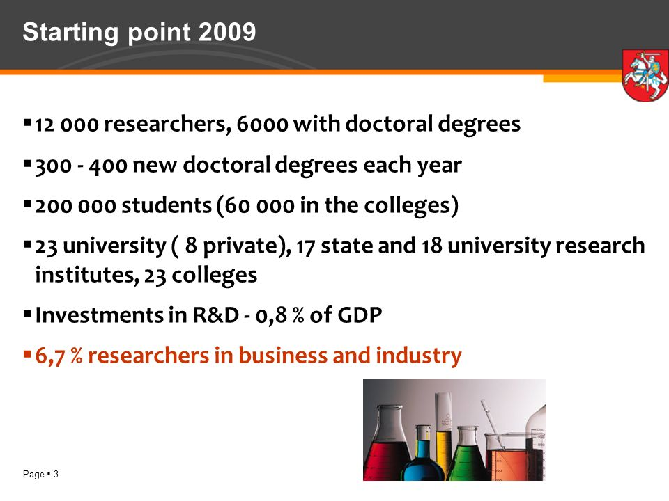 Page 3 Starting point researchers, 6000 with doctoral degrees new doctoral degrees each year students ( in the colleges) 23 university ( 8 private), 17 state and 18 university research institutes, 23 colleges Investments in R&D - 0,8 % of GDP 6,7 % researchers in business and industry