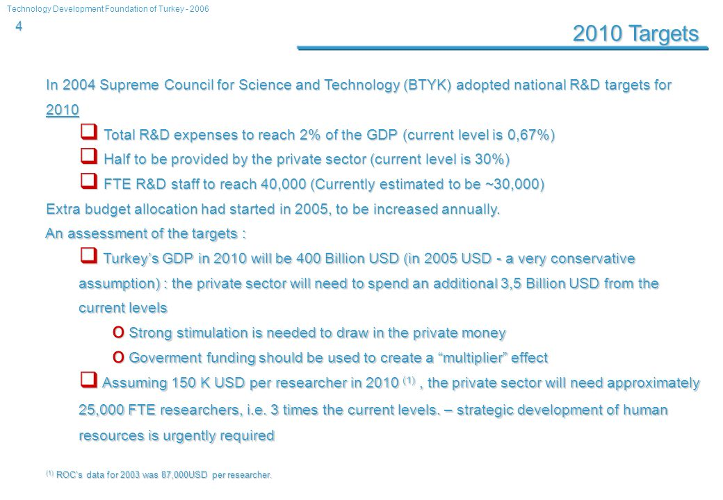 Technology Development Foundation of Turkey - 2006 4 In 2004 Supreme Council for Science and Technology (BTYK) adopted national R&D targets for 2010 T