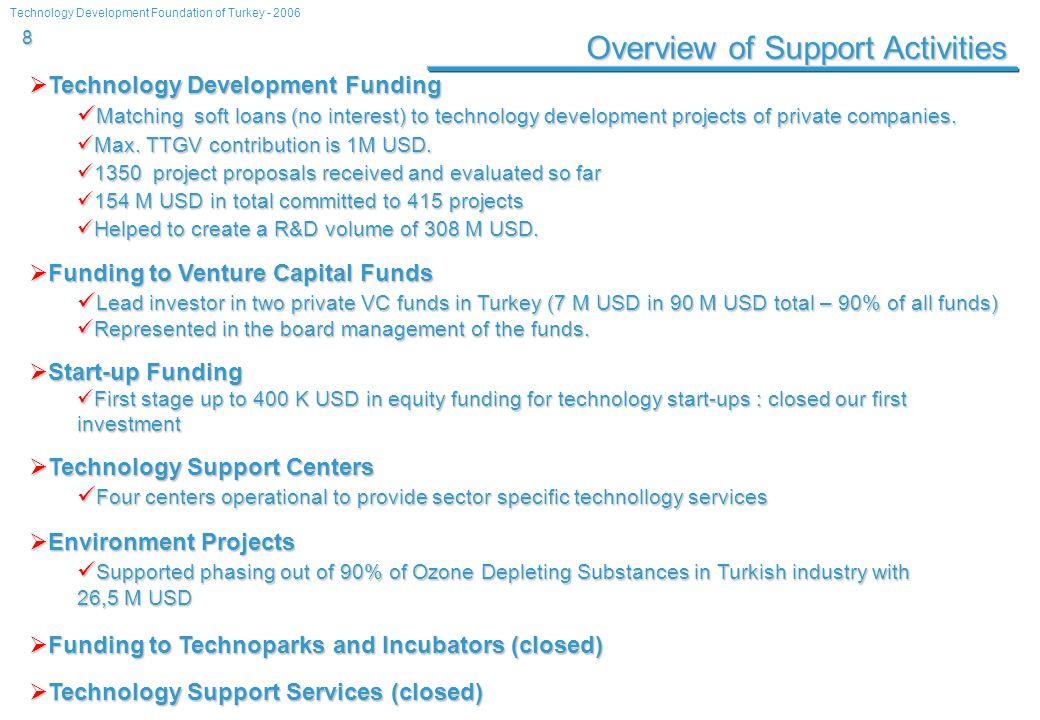 Technology Development Foundation of Turkey - 2006 8 Technology Development Funding Technology Development Funding Matching soft loans (no interest) to technology development projects of private companies.