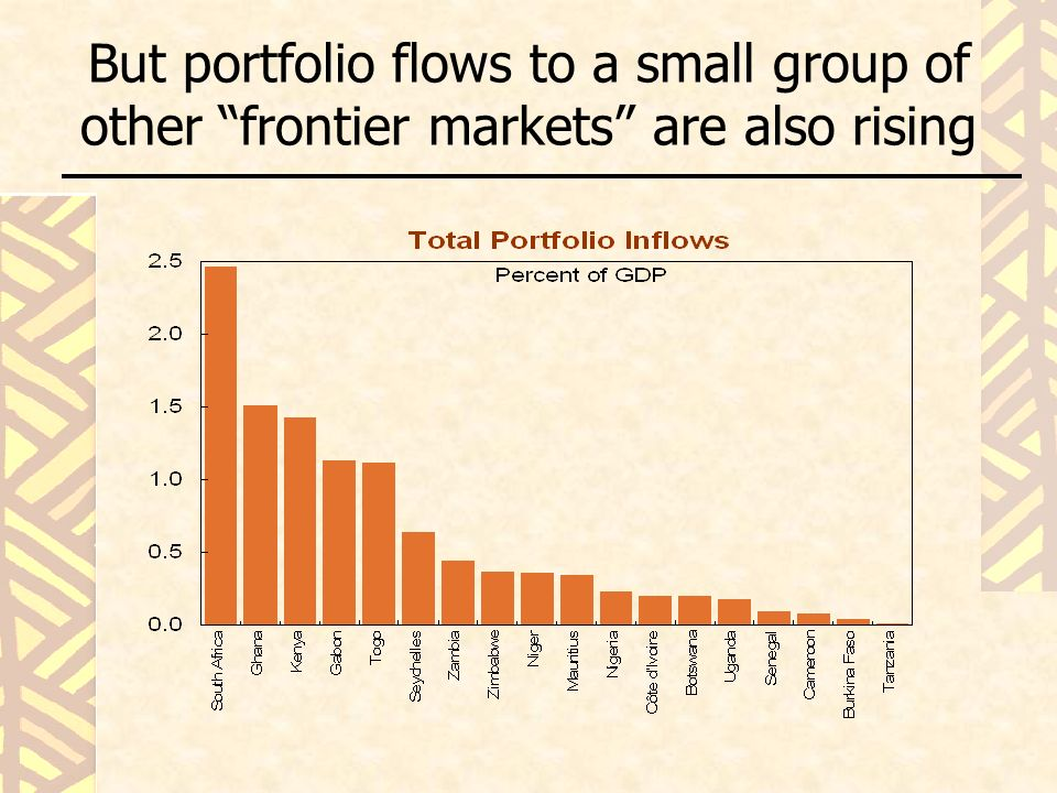 But portfolio flows to a small group of other frontier markets are also rising