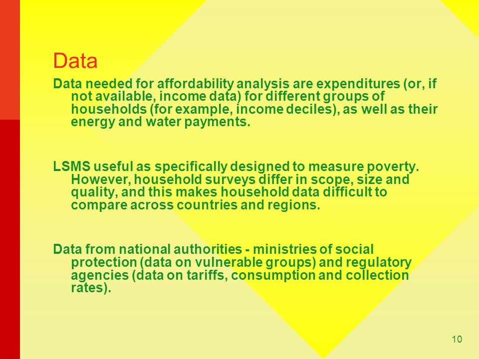 10 Data Data needed for affordability analysis are expenditures (or, if not available, income data) for different groups of households (for example, income deciles), as well as their energy and water payments.