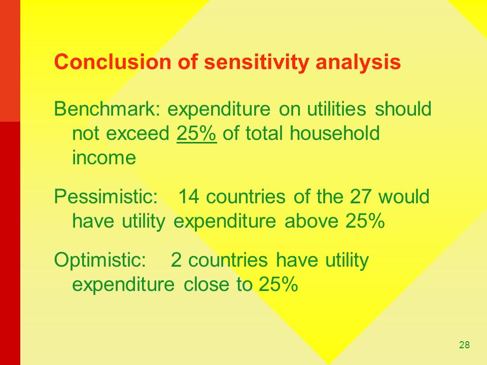 28 Conclusion of sensitivity analysis Benchmark: expenditure on utilities should not exceed 25% of total household income Pessimistic: 14 countries of the 27 would have utility expenditure above 25% Optimistic: 2 countries have utility expenditure close to 25%