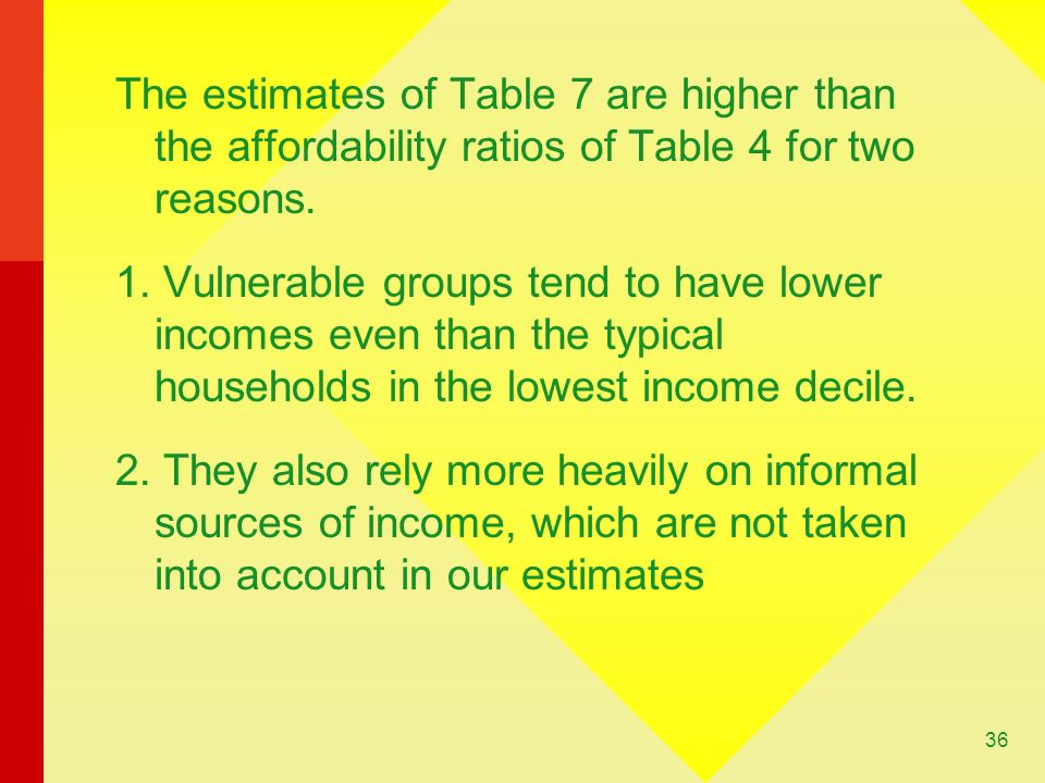 36 The estimates of Table 7 are higher than the affordability ratios of Table 4 for two reasons.