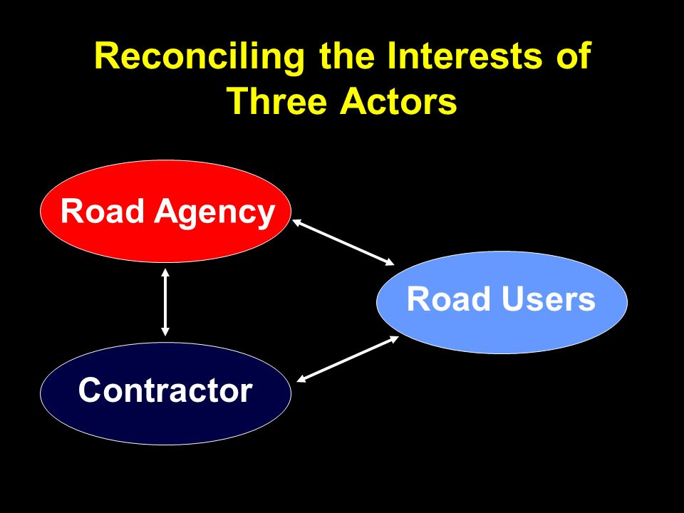 Reconciling the Interests of Three Actors Road Agency Contractor Road Users