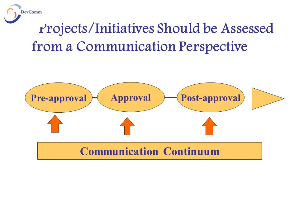 Projects/Initiatives Should be Assessed from a Communication Perspective Pre-approval Approval Post-approval Communication Continuum