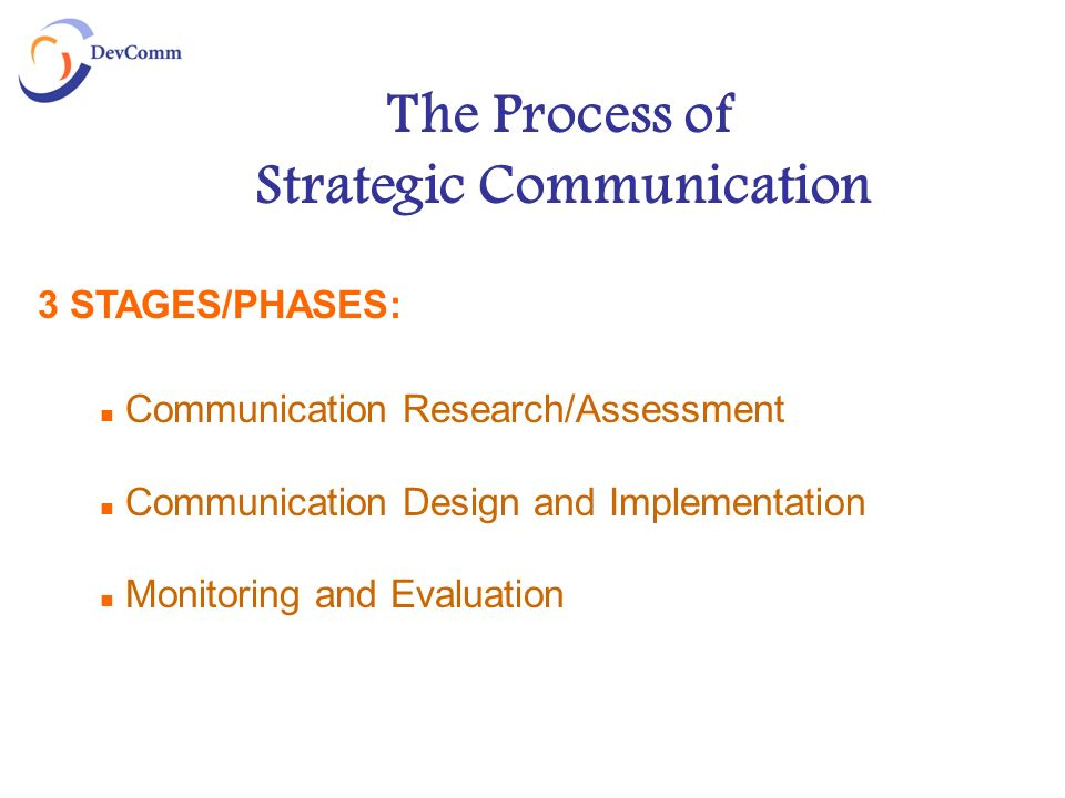 The Process of Strategic Communication Communication Research/Assessment Communication Design and Implementation Monitoring and Evaluation 3 STAGES/PH