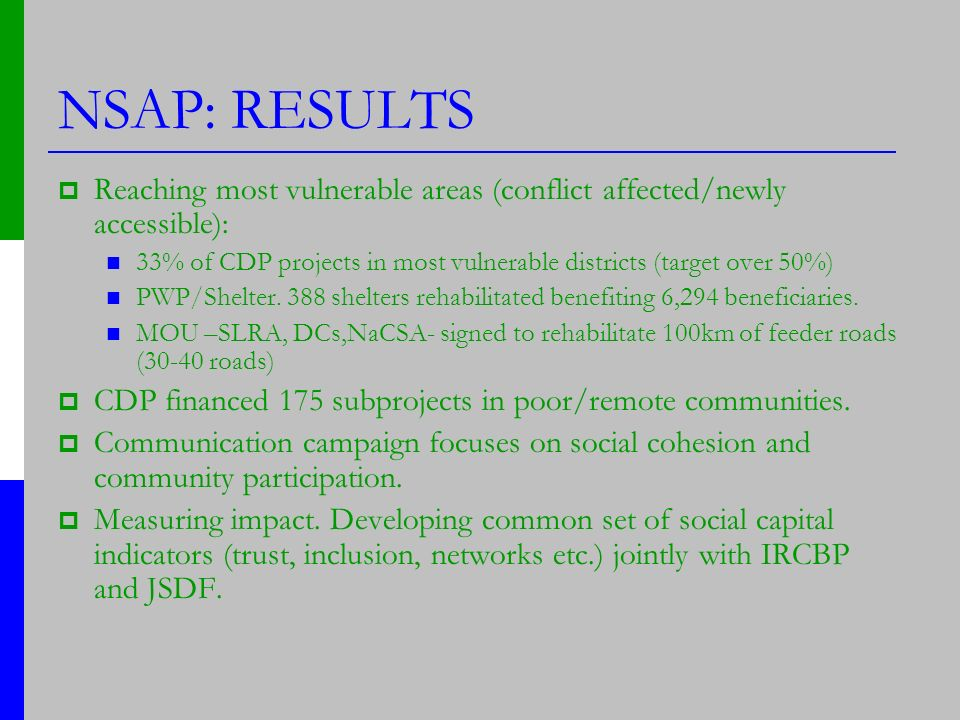 NSAP: RESULTS Reaching most vulnerable areas (conflict affected/newly accessible): 33% of CDP projects in most vulnerable districts (target over 50%) PWP/Shelter.