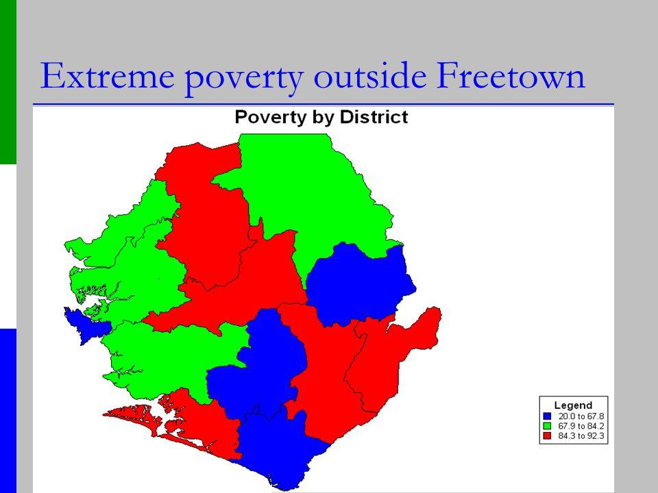 Extreme poverty outside Freetown