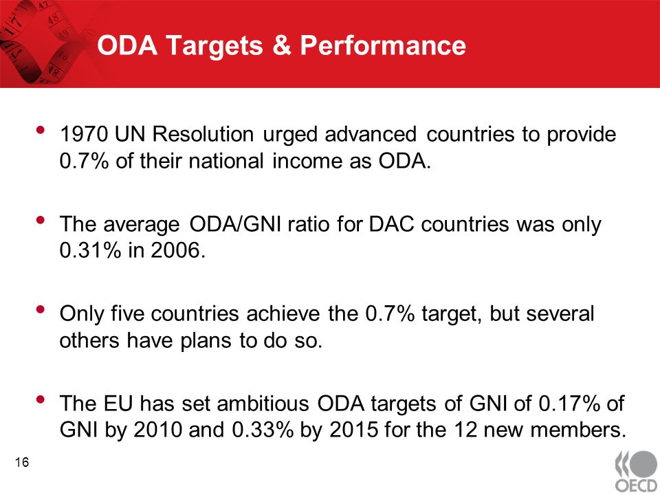 ODA Targets & Performance 1970 UN Resolution urged advanced countries to provide 0.7% of their national income as ODA.