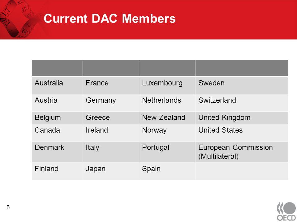 Current DAC Members AustraliaFranceLuxembourgSweden AustriaGermanyNetherlandsSwitzerland BelgiumGreeceNew ZealandUnited Kingdom CanadaIrelandNorwayUnited States DenmarkItalyPortugalEuropean Commission (Multilateral) FinlandJapanSpain 5