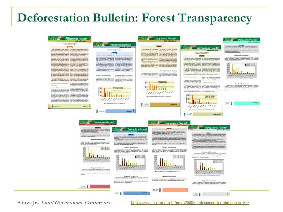 Deforestation Bulletin: Forest Transparency Souza Jr., Land Governance Conference http://www.imazon.org.br/novo2008/publicacoes_ler.php?idpub=672