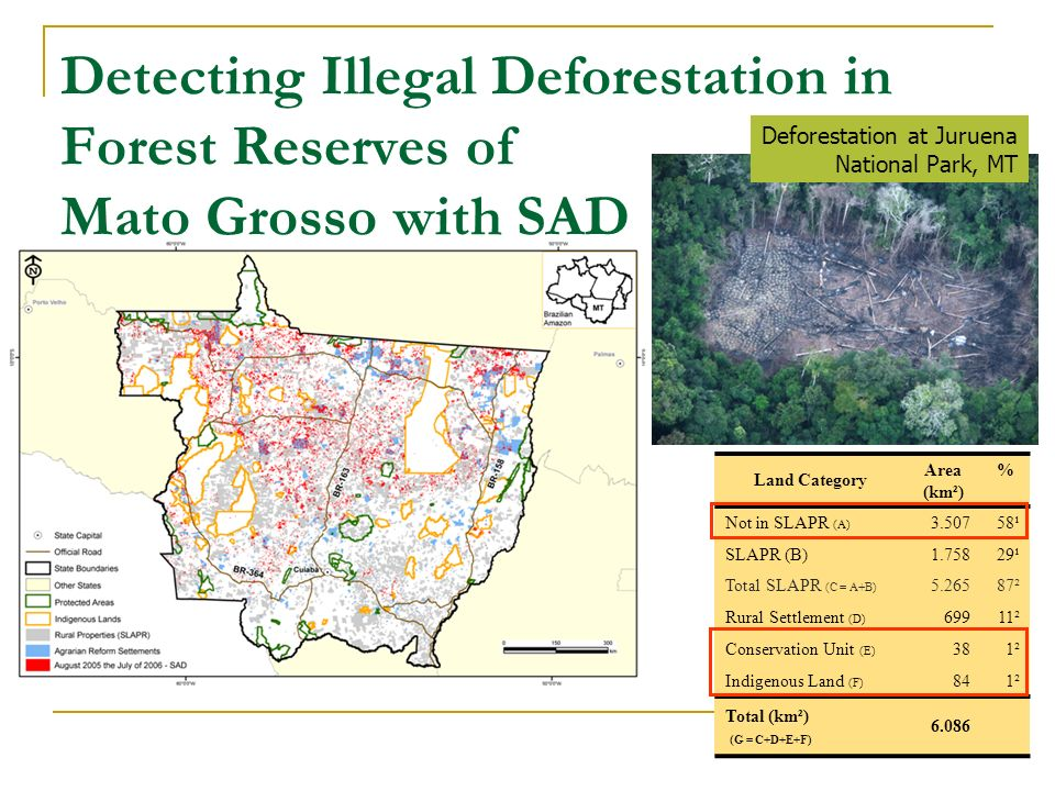 Detecting Illegal Deforestation in Forest Reserves of Mato Grosso with SAD Land Category Area (km²) % Not in SLAPR (A) 3.50758¹ SLAPR (B)1.75829¹ Tota