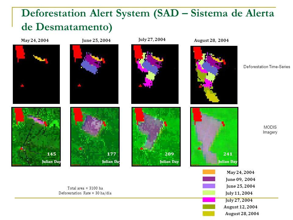 Deforestation Alert System (SAD – Sistema de Alerta de Desmatamento) 145 Julian Day 177 Julian Day 209 Julian Day 241 Julian Day May 24, 2004June 25,