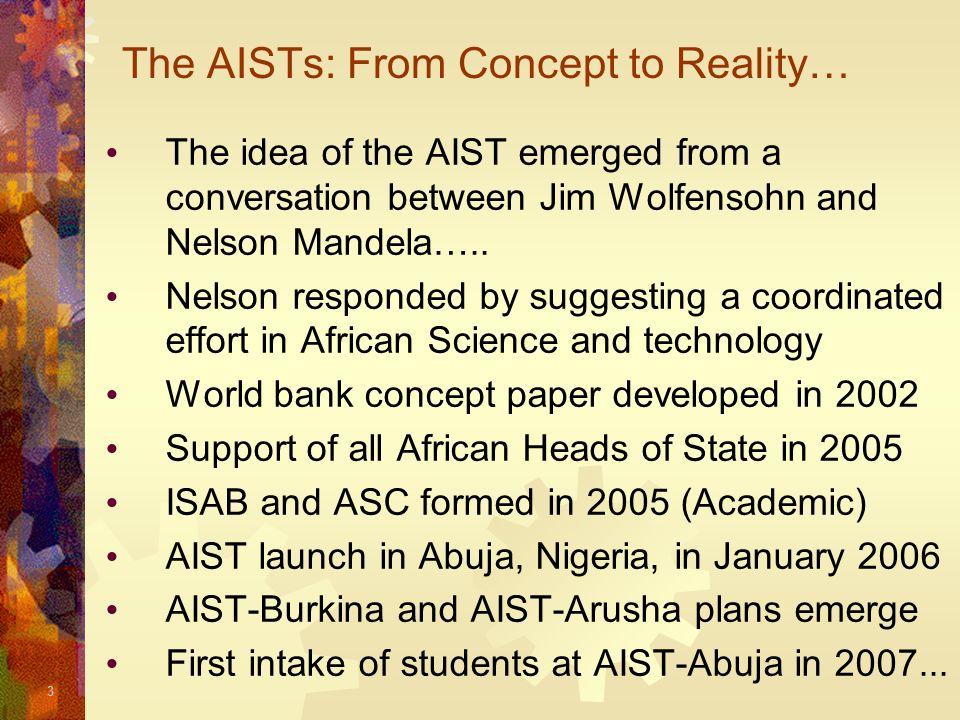 4 AISTs Vision and Philosophy AIST Vision ….