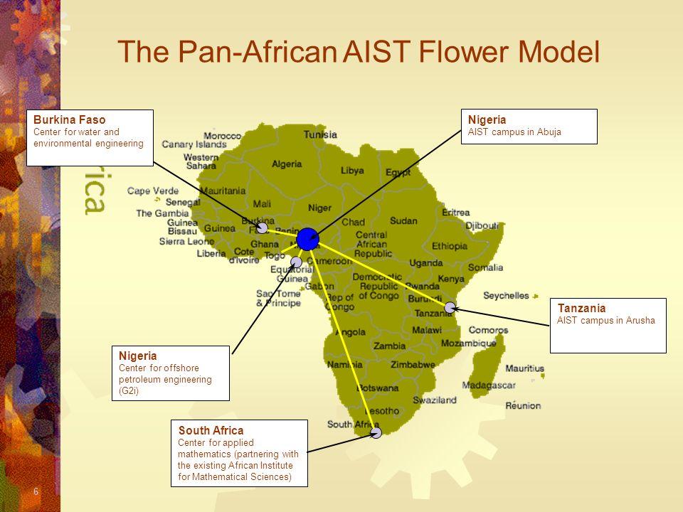 7 Towards an Integrated African Research and Education Agenda The AISTs will build on existing African networks and African/international initiatives They will integrate existing African networks & international initiatives in a synergistic way Modeling & ICT – AMMSI + AIMS + HPC (Ogana, Turok, Reddy) Earth sciences and petroleum engineering – AESEDA (Adewumi, Osseo-Asare) African materials network + USAMI + NNI (Tesha, Soboyejo, Adewoye, Beye, Marei, Zimba, Gudyanga, Buschweishaija etc) African Laser Center – (Beye, Fasasi) Water engineering - EIER-ETSHER (Ginies, Maiga, Egeibor) CODESRIA – Social sciences network