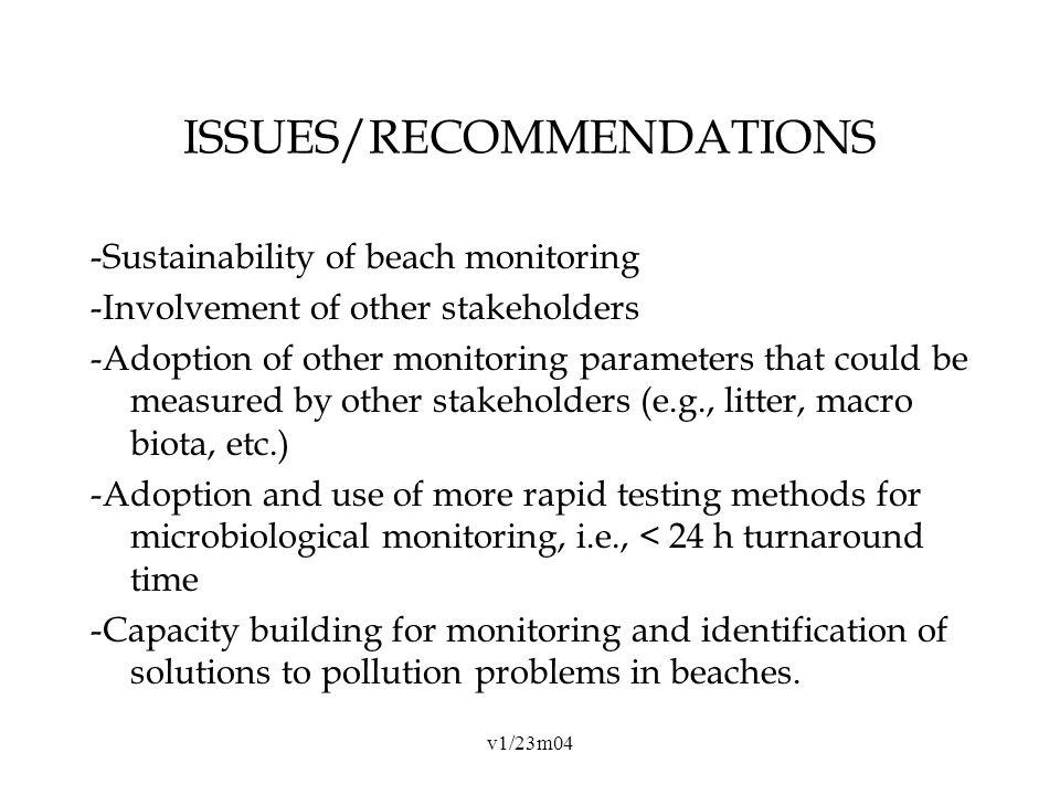 v1/23m04 ISSUES/RECOMMENDATIONS -Sustainability of beach monitoring -Involvement of other stakeholders -Adoption of other monitoring parameters that could be measured by other stakeholders (e.g., litter, macro biota, etc.) -Adoption and use of more rapid testing methods for microbiological monitoring, i.e., < 24 h turnaround time -Capacity building for monitoring and identification of solutions to pollution problems in beaches.