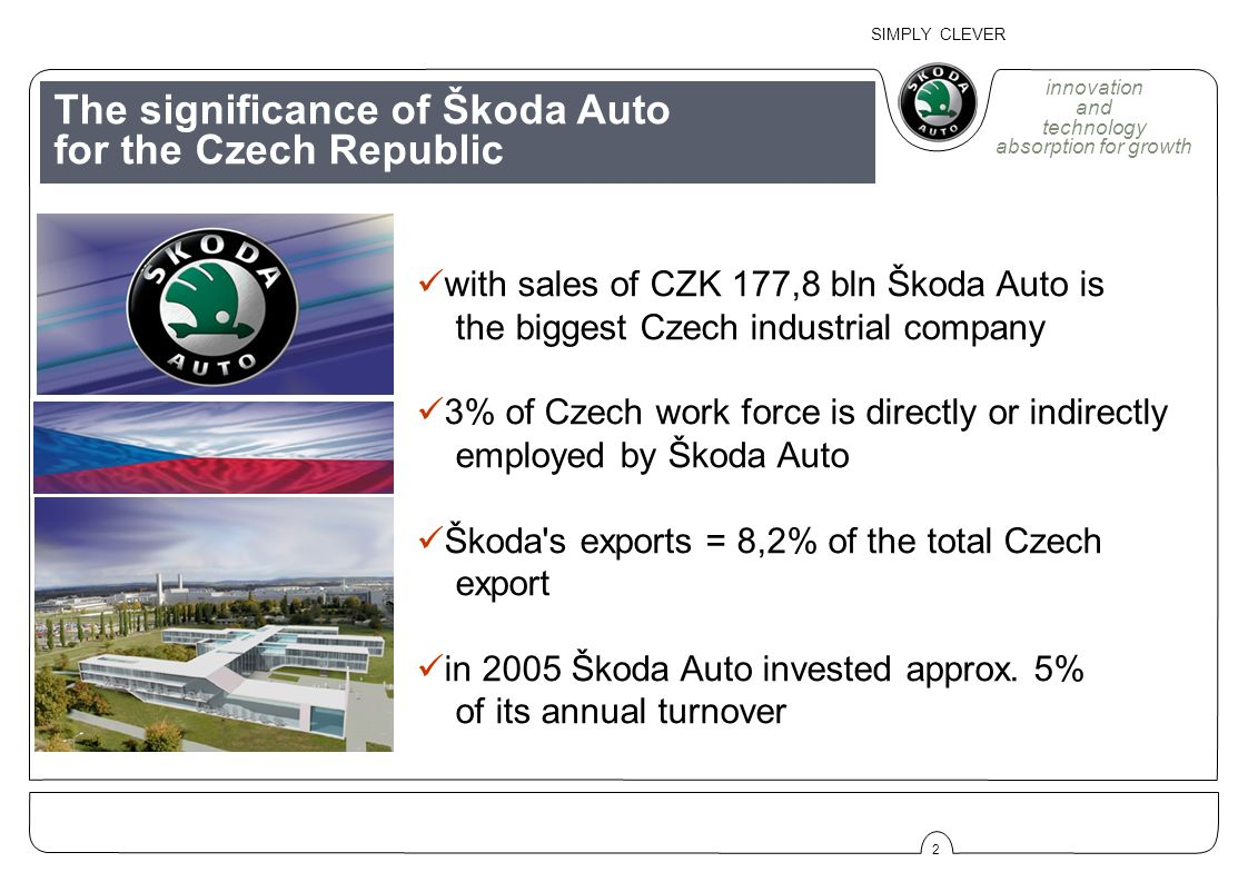 SIMPLY CLEVER innovation and technology absorption for growth 2 with sales of CZK 177,8 bln Škoda Auto is the biggest Czech industrial company 3% of C